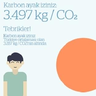 Karbon Ayak İzinizi Ölçün