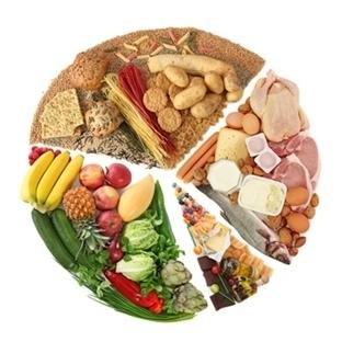 Yediklerinizin kalorisini hesaplayın