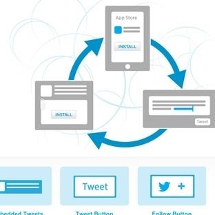 Facebook ve Twitter butonlarını sitenize ekleyin