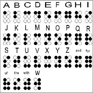 Körler Alfabesi Nasıl Doğdu?