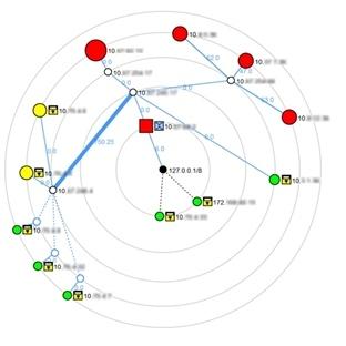 Nmap Zenmap GUI Kullanımı ve Parametreler