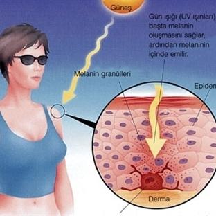 UV Işınları Nedir ve Güneşten Korunma Yolları