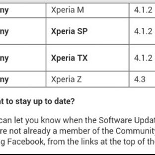 Xperia SP ve TX Kullanıcılarına Yeni Müjde !