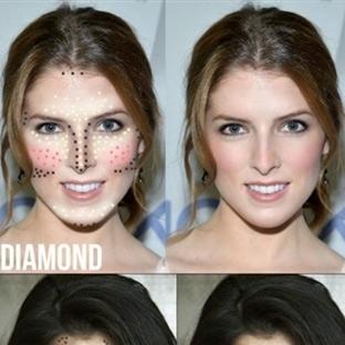 Yüzünüzü Doğru Kontürlüyor Musunuz?