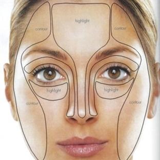 Yüzünüzün Şekli Karakterinizi Belirliyor