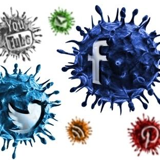 Bireysel Hesaplar ve Sosyal Medyada Reklam