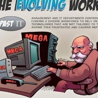 Değişen İş Gücü
