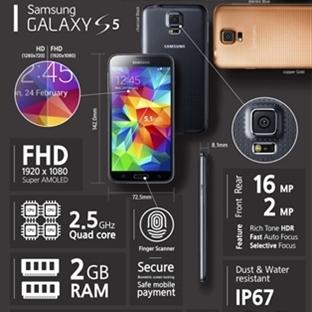 Samsung Galaxy S5'e bir de böyle bakın!