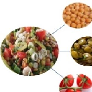 Yeşil Mercimekli Diyet Salata