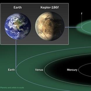 Dünya Benzeri Gezegen Kepler 186-f Doğrulandı