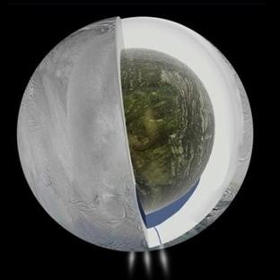 Enceladus'un Güney Kutbunda Dev Yeraltı Okyanusu