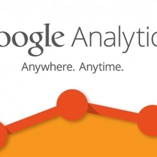 Google Analytics Kodlarımı Nasıl Eklerim? WordPres