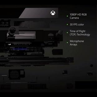 Kinect 2 Detayları Açıklanıyor