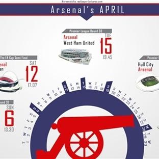 Nisan'da Arsenal