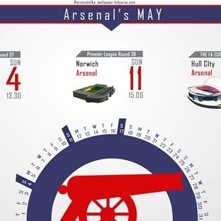 Mayıs'ta Arsenal