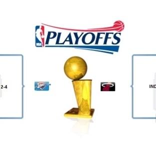 NBA tarinin en çekişmeli Play-Off'ları