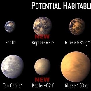 Uzaylılara Ev Sahipliği Yapabilecek 5 Ötegezegen