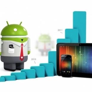 Android Cihazınızda Resimleri Gizleyin