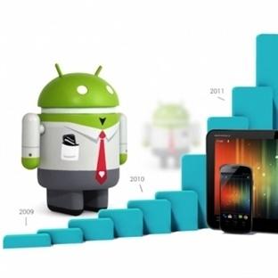 Android İnternet Ayarı Nasıl Yapılır ?