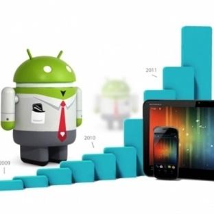 Android Qualcomm Deneyimi