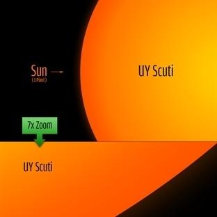 Evrendeki En Büyük Yıldız: UY Scuti