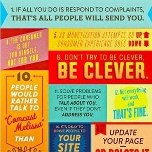 Sosyal Medya'nın 36 Kuralı
