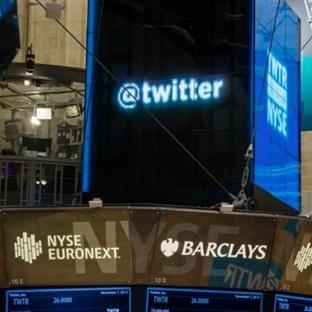 Twitter'da Satın Al Özelliği