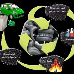 Atık Lastikler Pil Üretiminde Kullanıldı