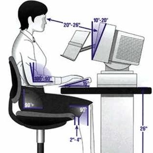 Bilgisayarın Göze Verdiği Zararlar