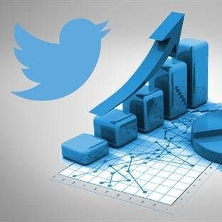 Twitter Analytics Kullanıma Açıldı