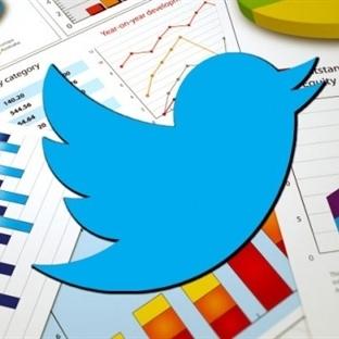 Twitter Analytics Hizmeti Reklamverenlerden Sonra