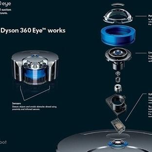Dyson'dan Akıllı Telefonla Yönetilen Robot Süpürge