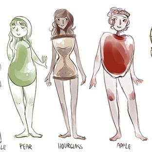 Hangi vücut tipine sahipsiniz?