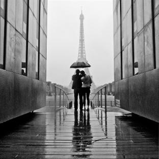 Paris'in İklim Özellikleri