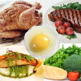 Vücut Geliştirmede Beslenmenin Önemi