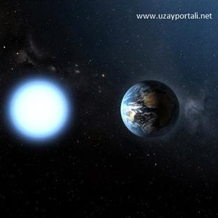 Yaşama Elverişli Gezegen Nerede Aranır ?