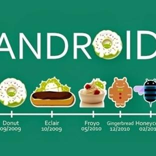 Android 5 Hataları ve İyi Yanları İnceleme
