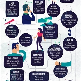 Yaratıcı Düşünmenin 21 Yolu