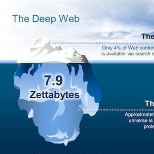 Deep Web Nedir Nasıl Girilir ?