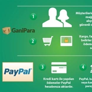 PayPal Hesabı Nasıl Açabilirim?
