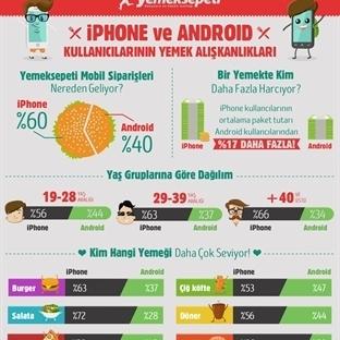 Android'ciler Geleneksel Tatlar iPhone'cular Yeni