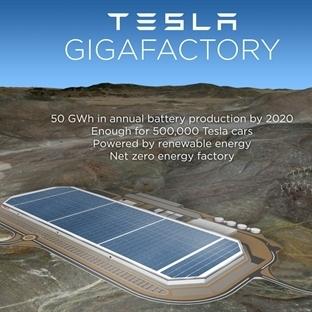 İnanılmaz Fabrika Gigafactory