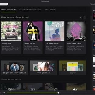 Spotify ile Müziklerinizi Yönetin