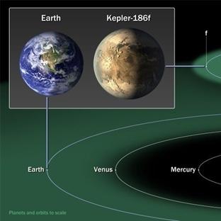 Bilim İnsanları Yeni Bir Dünya Keşfetti!