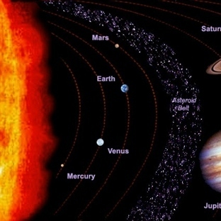 Güneş Sistemi'nde Yeni Gezegenler