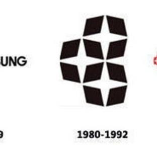Samsung Logosunun Anlamı