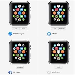 Apple Watch'a Daha Yakından Bakın