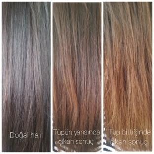 Boyasız Saçlarda Renk Açma Mucizesi | Loreal