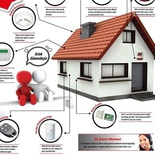 Hırsız Alarm Sistemi Alırken Nelere Dikkat etmeli
