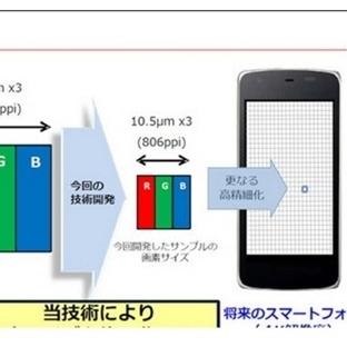Yüksek Çözünürlük UHD Telefon Ekranları Geliyor